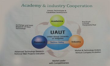 Research and Collaboration
